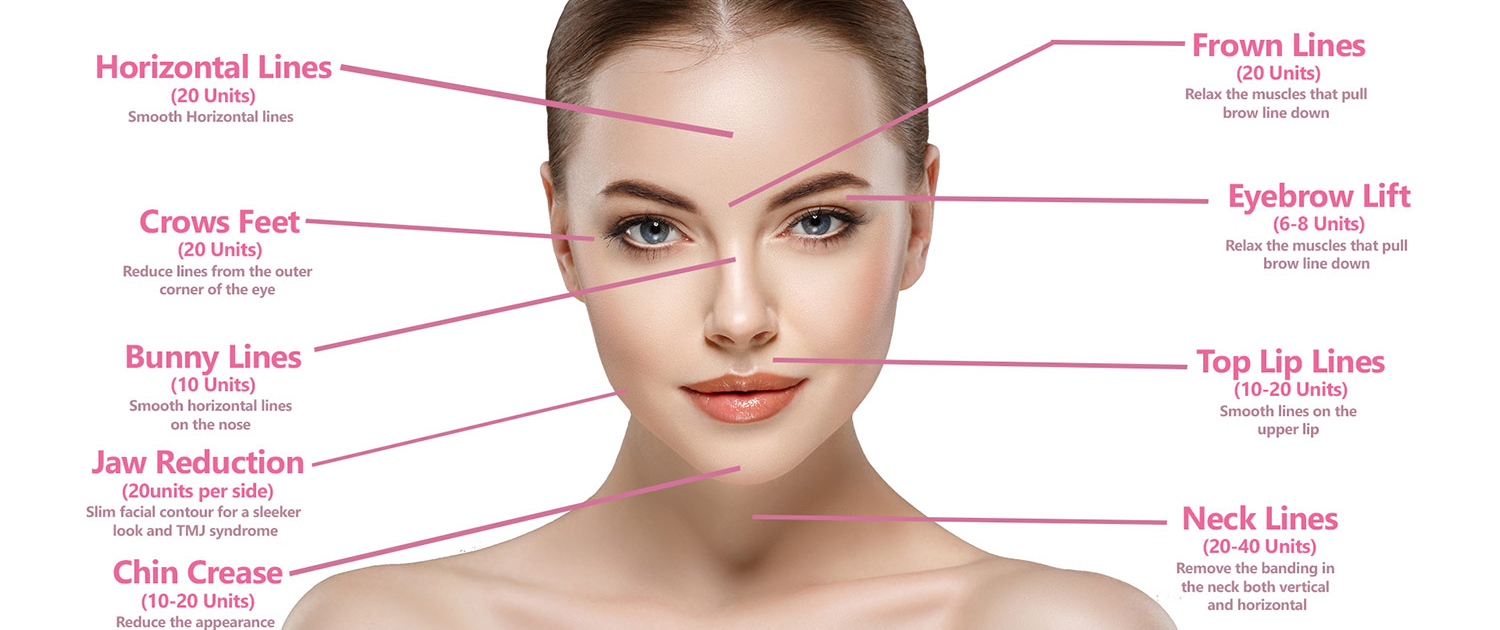 Botox® Cosmetic Frown Lines & Crow's Feet Treatment in